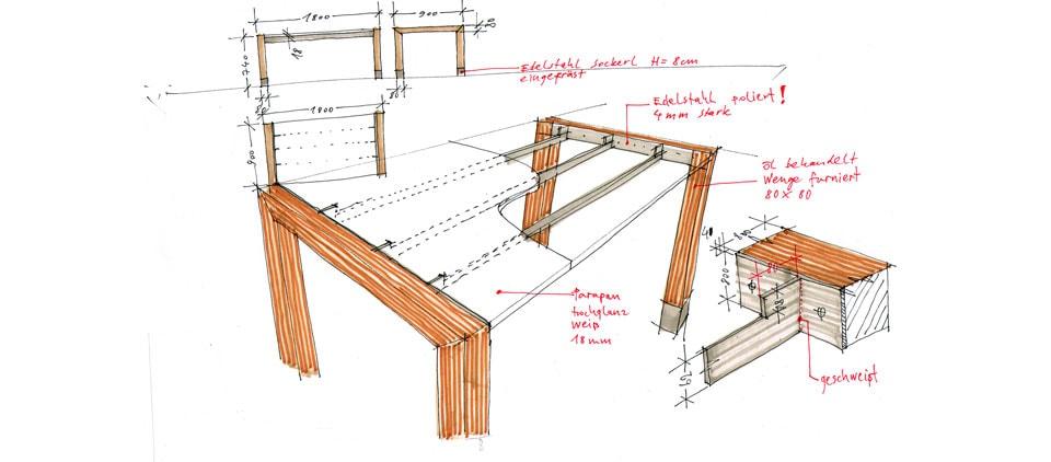 Thurner Generalplanung Produktdesign